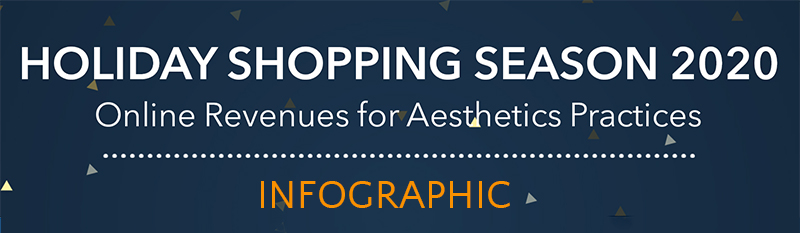 Holiday Shopping 2020 Infographic Online Revenues for Aesthetics Practices